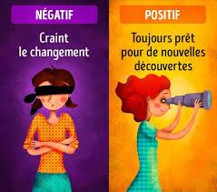 Construisez Une Attitude Positive